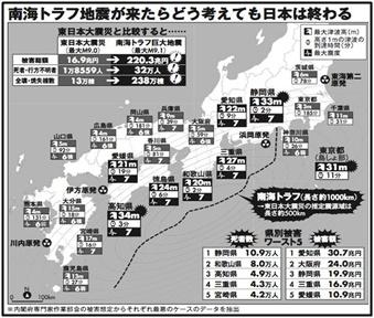 南海トラフ、地震